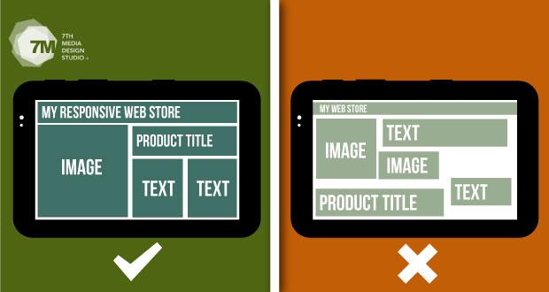 best practices responsive ecommerce website