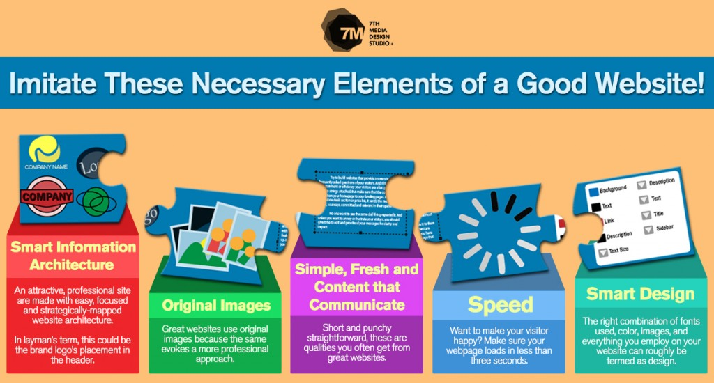 Elements of A Good Website Infographic