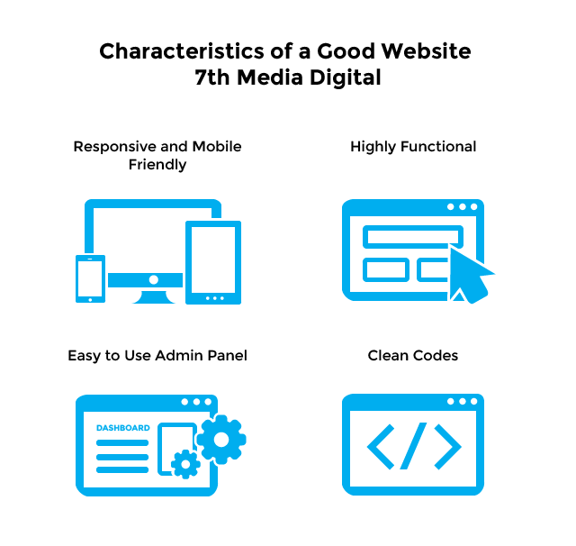 Web Development Philippines | Characteristics of a Good Website
