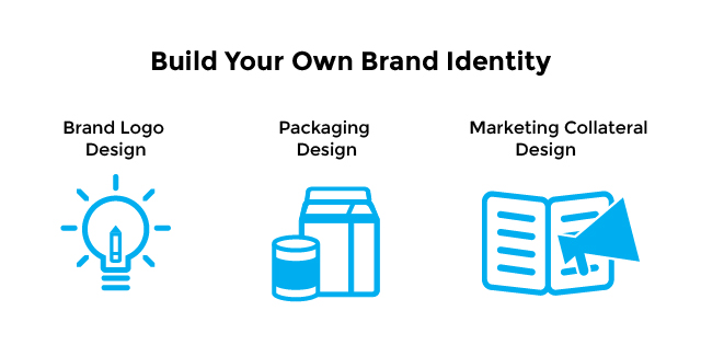 Corporate Branding: Build Your Own Brand Identity