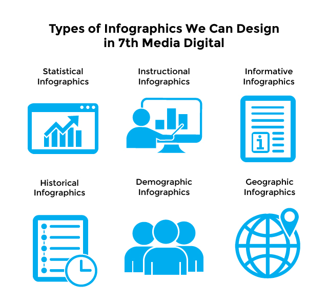 Graphic Design Services | Infographic | 7th Media