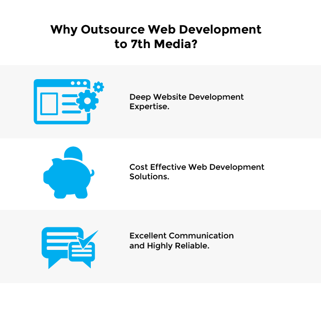 Outsource Web Development | Why Outsource Web Development to 7th Media?