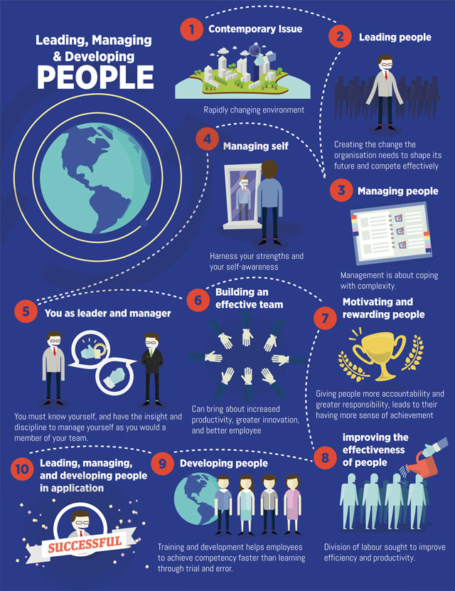 outsource graphic design philippines - infographics