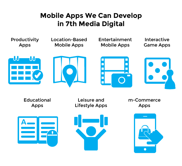 Mobile Application Development in the Philippines | 7th Media