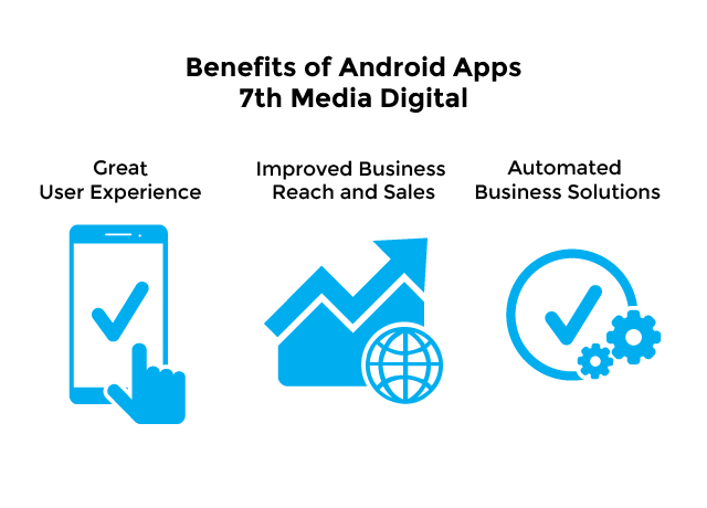 Android App Development Company | Benefits of Android Apps 7th Media Digital